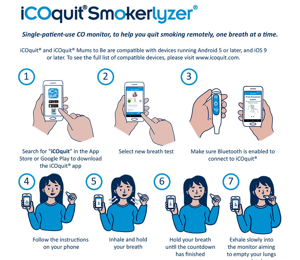 Image of the iCOquit step by step guide